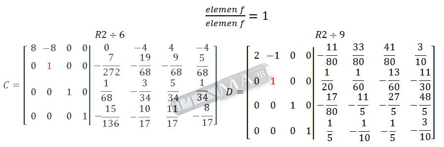 Invers Matriks 4x4 Metode OBE Kunci K15