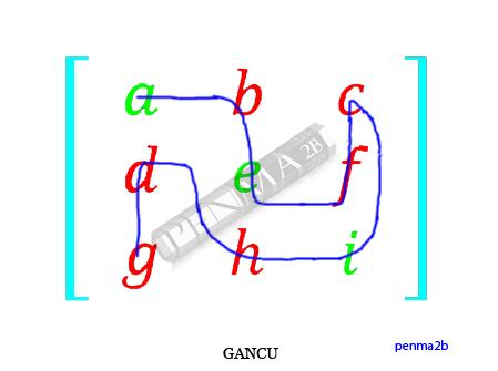 Invers Matriks 3x3 Metode OBE Gancu