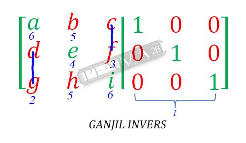 Invers Matriks 3x3 Metode OBE Ganjil