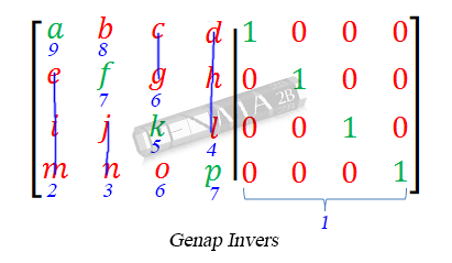 genap-invers-1