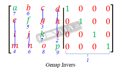 genap-invers-2